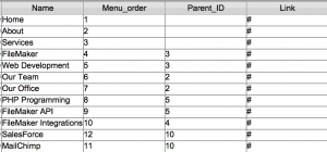 PHPMenus_Table_Structure