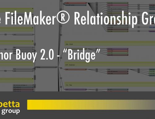 "FileMaker Relationship Graph – Anchor Buoy 2.0 – ""Bridge"""